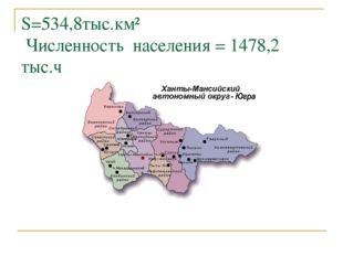 S=534,8тыс.км² Численность населения = 1478,2 тыс.ч