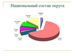 Национальный состав округа