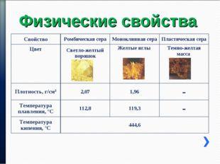 Физические свойства СвойствоРомбическая сераМоноклинная сераПластическая с