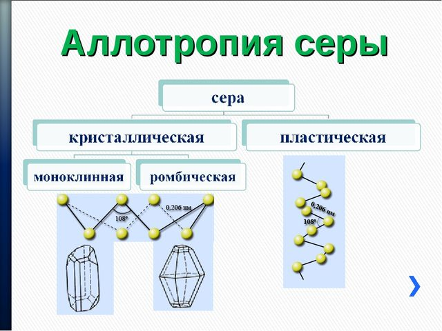 Аллотропия серы