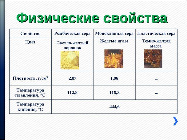 Физические свойства СвойствоРомбическая сераМоноклинная сераПластическая с...