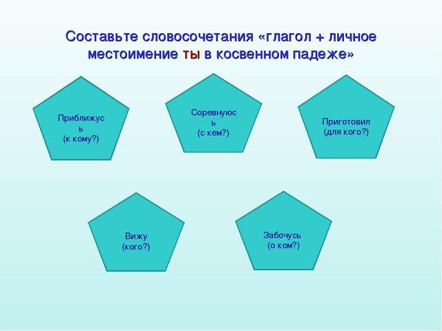 Составьте словосочетания «глагол + личное местоимение ты в косвенном падеже»...