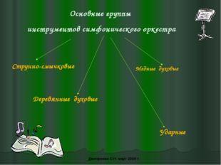 Основные группы инструментов симфонического оркестра Струнно-смычковые Деревя