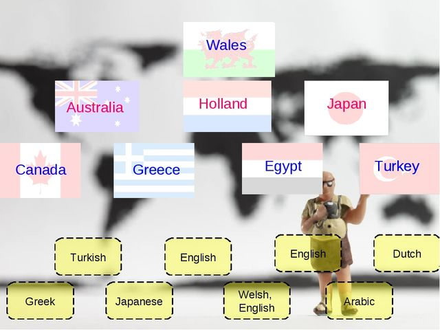 Greek Japanese English Welsh, English English Arabic Dutch Turkish Egypt Gree...