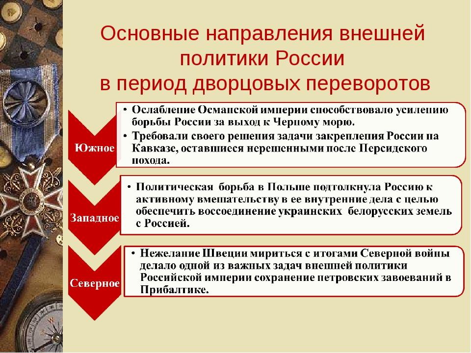 дайте оценку социальной политике российского меня образовался