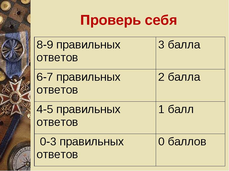 Проверь себя 8-9 правильных ответов3 балла 6-7 правильных ответов2 балла 4-...