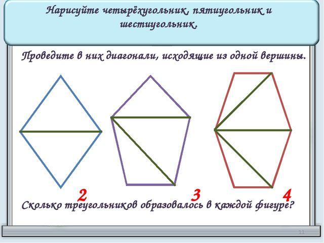 Нарисуйте четырёхугольник, пятиугольник и шестиугольник. Проведите в них диаг...