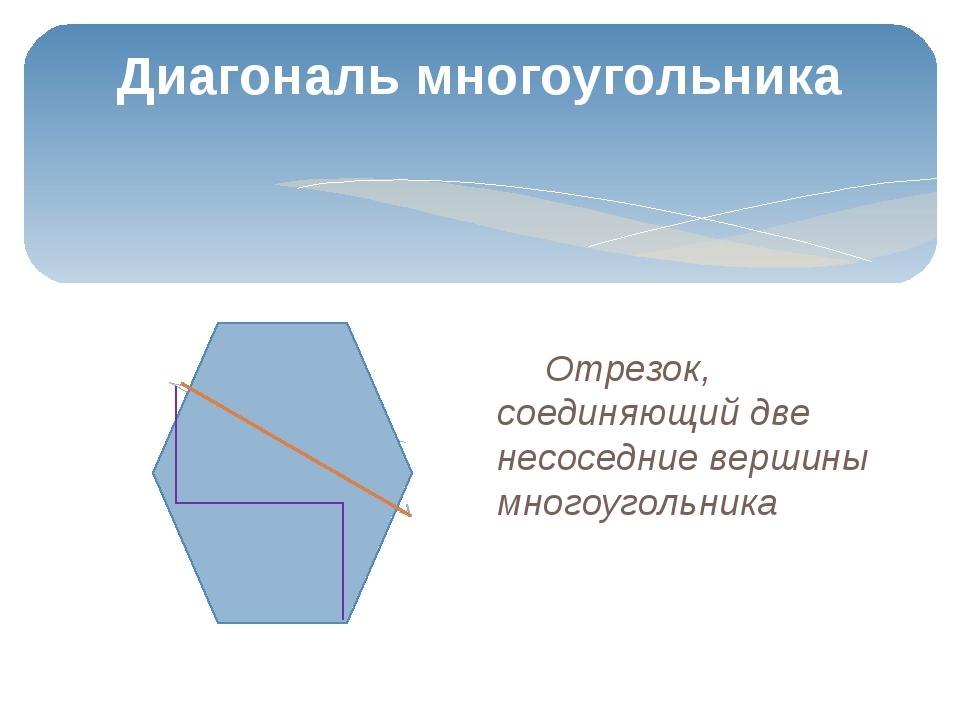 Диагональ многоугольника