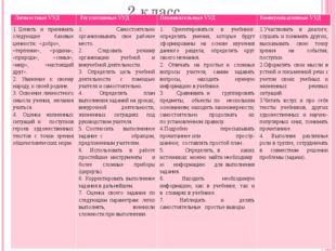 2 класс Личностные УУД Регулятивные УУД Познавательные УУД Коммуникативные УУ
