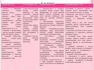 4 класс Личностные УУД Регулятивные УУД Познавательные УУД Коммуникативные УУ