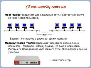 Связь между сетями Мост (bridge) соединяет две локальные сети. Работает как с