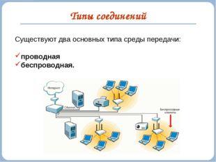 Типы соединений Существуют два основных типа среды передачи: проводная беспро