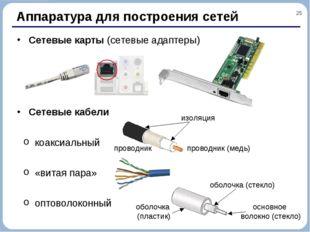* Аппаратура для построения сетей Сетевые карты (сетевые адаптеры) Сетевые ка