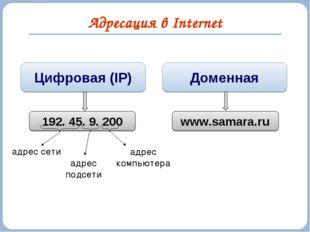 Адресация в Internet Цифровая (IP) Доменная 192. 45. 9. 200 www.samara.ru адр