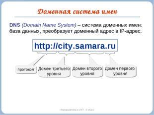 Доменная система имен Информатика и ИКТ. 9 класс протокол Домен третьего уров