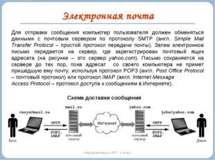 Электронная почта Информатика и ИКТ. 9 класс Схема доставки сообщения Для отп