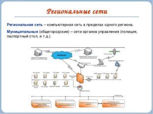 Региональные сети Региональная сеть – компьютерная сеть в пределах одного рег