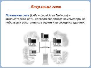 Локальные сети Локальная сеть (LAN = Local Area Network) –компьютерная сеть,