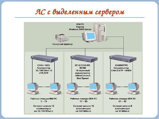 ЛС с выделенным сервером