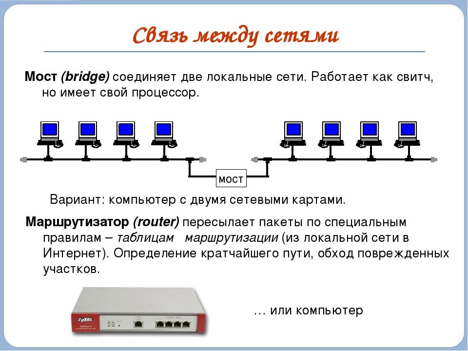 Связь между сетями Мост (bridge) соединяет две локальные сети. Работает как с...
