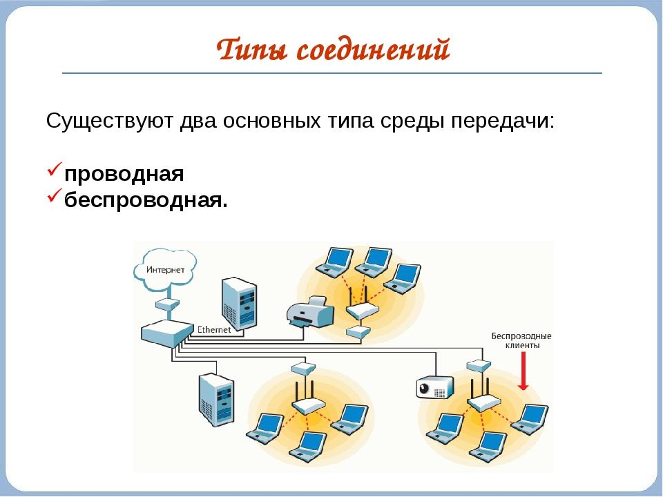 Типы соединений Существуют два основных типа среды передачи: проводная беспро...