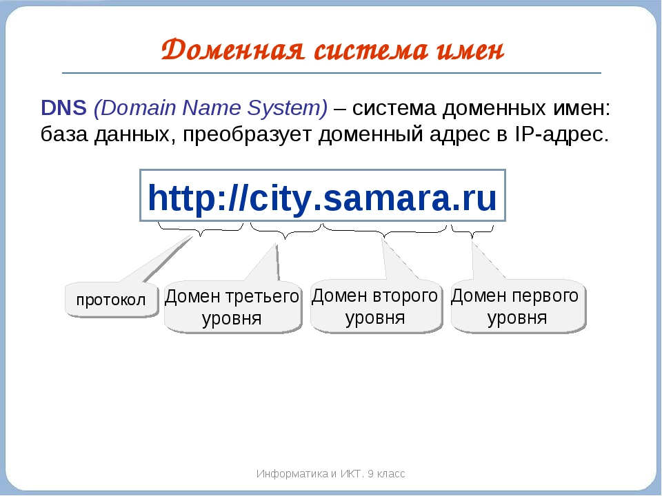 Доменная система имен Информатика и ИКТ. 9 класс протокол Домен третьего уров...