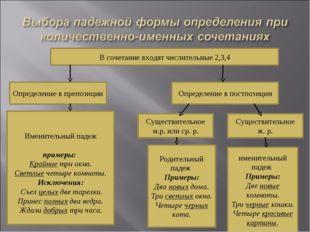 В сочетание входят числительные 2,3,4 Определение в препозиции Определение в