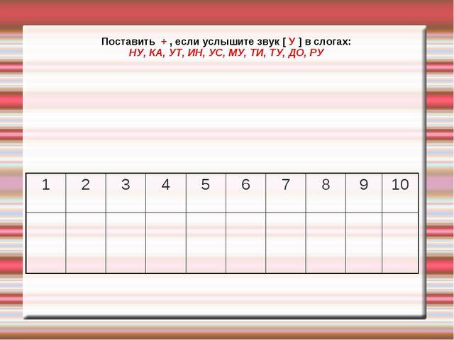 Поставить + , если услышите звук [ У ] в слогах: НУ, КА, УТ, ИН, УС, МУ, ТИ,...