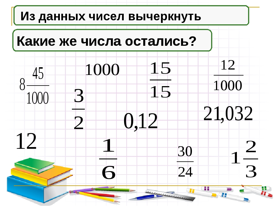 Натуральные числа Из данных чисел вычеркнуть Правильные дроби Неправильные др...
