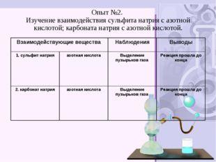 Опыт №2. Изучение взаимодействия сульфита натрия с азотной кислотой; карбонат