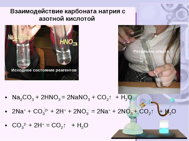 Взаимодействие карбоната натрияс азотной кислотой Исходное состояние реаген...