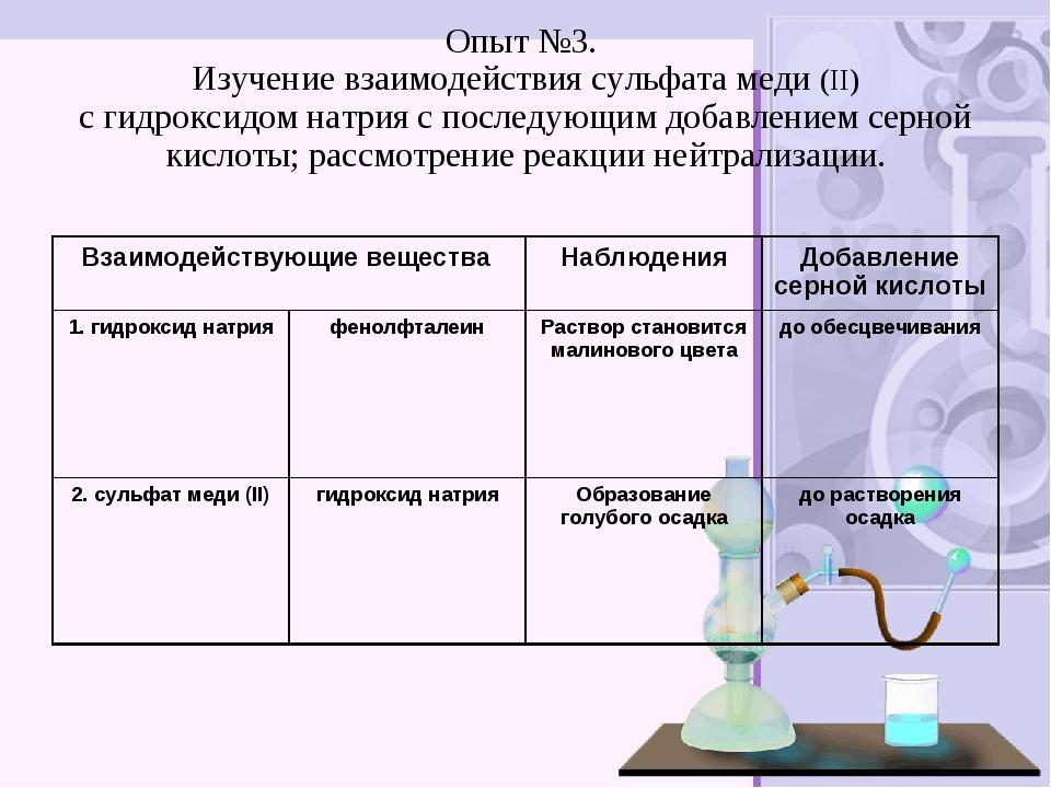 Опыт №3. Изучение взаимодействия сульфата меди (II) с гидроксидом натрия с по...