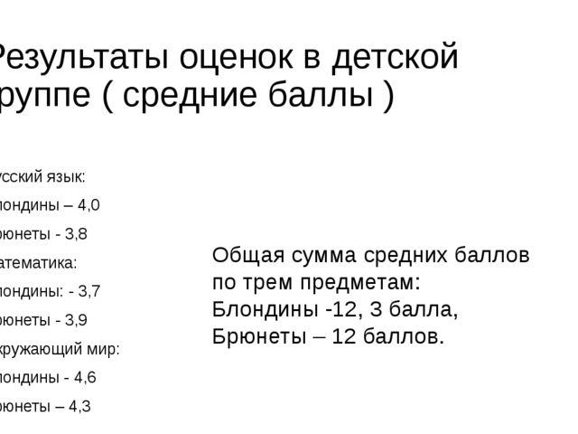 Результаты оценок в детской группе ( средние баллы ) Русский язык: Блондины –...