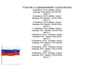 Участие в соревнованиях и результаты 16 февраля, 20:15 Двойки, заезд 1 Команд
