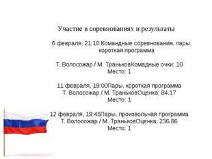 Участие в соревнованиях и результаты 6 февраля, 21:10 Командные соревнования