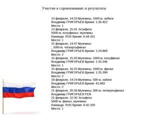 Участие в соревнованиях и результаты 13 февраля, 14:33 Мужчины, 1000 м, забег