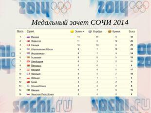 Медальный зачет СОЧИ 2014