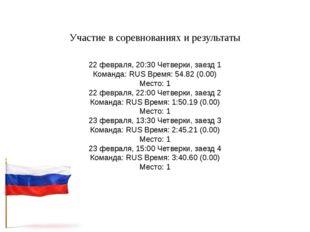 Участие в соревнованиях и результаты 22 февраля, 20:30 Четверки, заезд 1 Кома