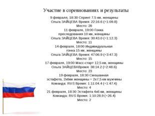 Участие в соревнованиях и результаты 9 февраля, 18:30 Спринт 7,5 км, женщины