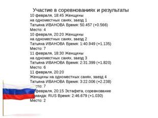 Участие в соревнованиях и результаты 10 февраля, 18:45 Женщины на одноместных