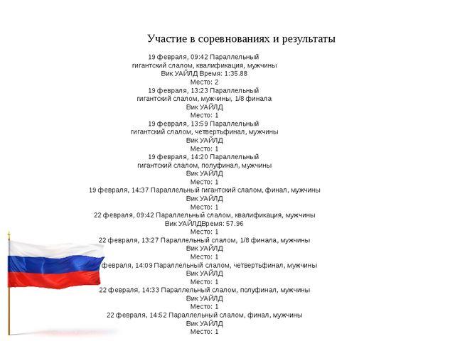Участие в соревнованиях и результаты 19 февраля, 09:42 Параллельный гигантск...