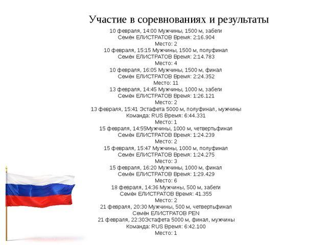 Участие в соревнованиях и результаты 10 февраля, 14:00 Мужчины, 1500 м, забег...
