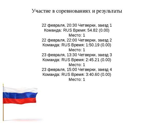 Участие в соревнованиях и результаты 22 февраля, 20:30 Четверки, заезд 1 Кома...