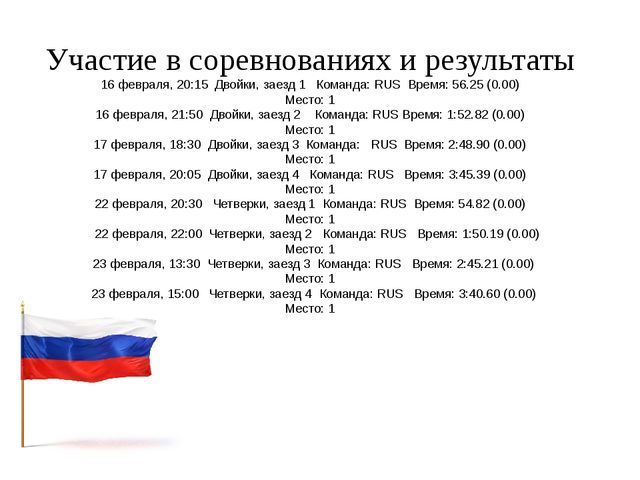 Участие в соревнованиях и результаты 16 февраля, 20:15 Двойки, заезд 1 Команд...