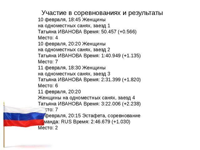 Участие в соревнованиях и результаты 10 февраля, 18:45 Женщины на одноместных...
