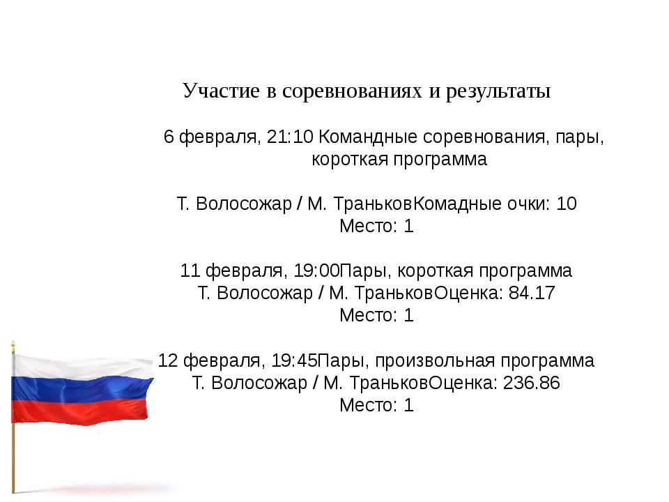 Участие в соревнованиях и результаты 6 февраля, 21:10 Командные соревнования...