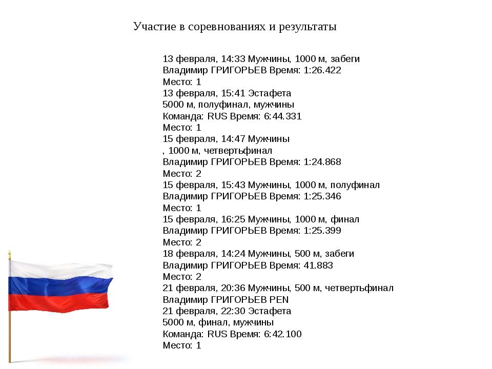 Участие в соревнованиях и результаты 13 февраля, 14:33 Мужчины, 1000 м, забег...