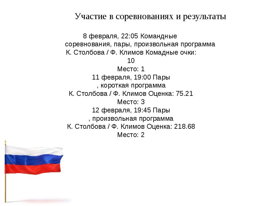 Участие в соревнованиях и результаты 8 февраля, 22:05 Командные соревнования,...