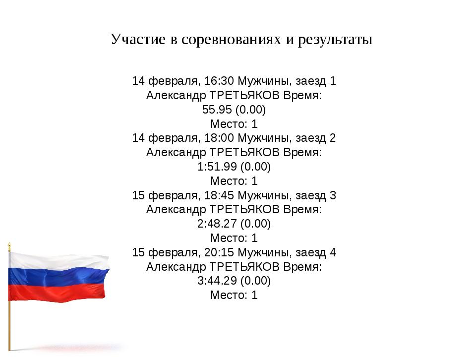 Участие в соревнованиях и результаты 14 февраля, 16:30 Мужчины, заезд 1 Алекс...