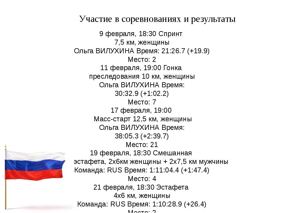Участие в соревнованиях и результаты 9 февраля, 18:30 Спринт 7,5 км, женщины...